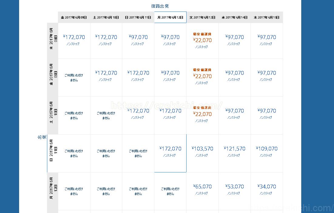 デルタ上海便エコノミー価格