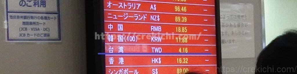池田泉州銀行の台湾ドルレート