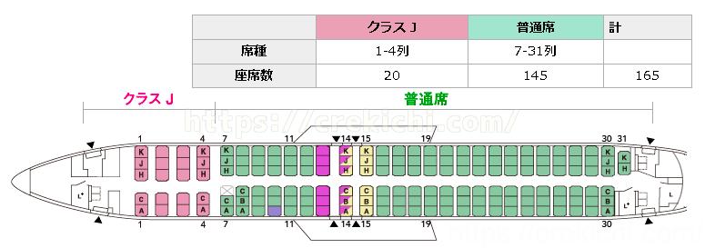 737-800シートマップ