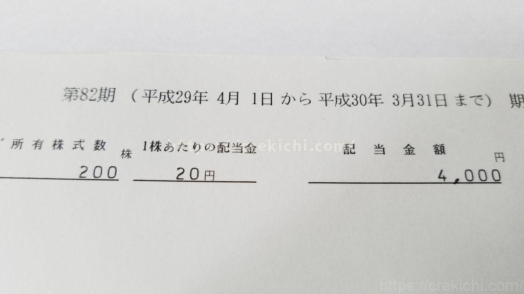 丸井グループ 期末配当
